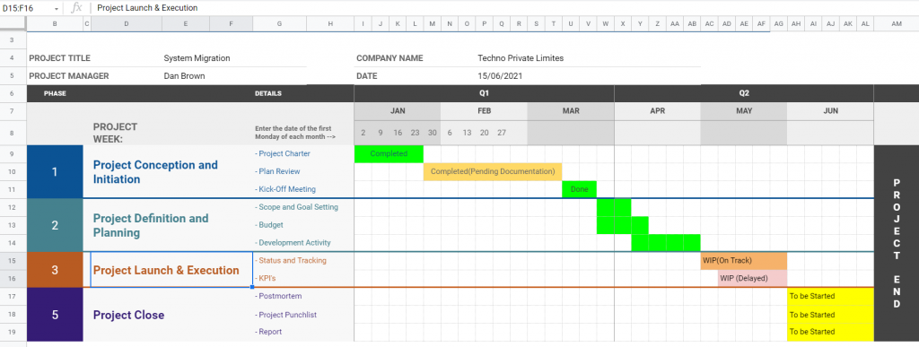 Example of Project timeline - Google Sheet