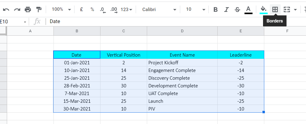 Cell Selection in Google Sheet